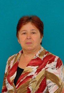 Бокуменко Светлана Зуфаровна