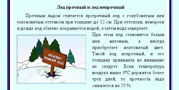 Правила поведения на водных объектах в весенний период